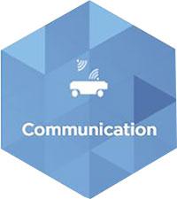 MiR Application - Communication